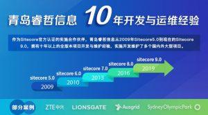 睿哲:Sitecore内容管理系统全方位助力行业数字化升级