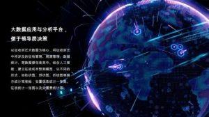 网上拆迁、AI智能查询、VR虚拟选房……科睿哲的2.0征收安置时代