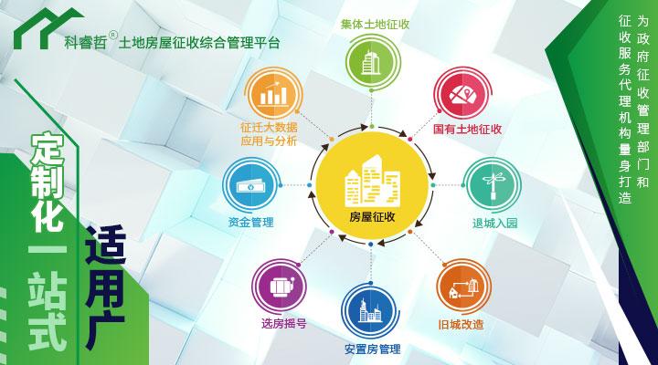 科睿哲人口安置信息化解决系统方案:农村拆迁安置人口数怎么认定?掌握这三点就够了!